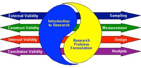 Survey Sampling Methods - Online and Paper Surveys